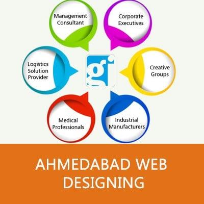 ppt presentation ahmedabad [gujarat]