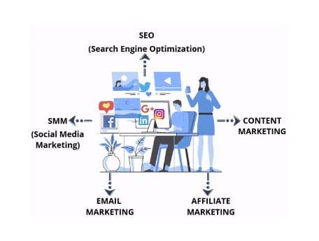 digital marketing company in ahmedabad